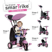 All Smartrike Trikes & Scooters Star Pink - $109.97 (Up to $40.00 off)